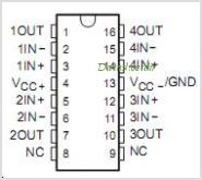 TLE2024-EP pinout,Pin out