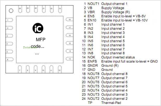 IC-MFP pinout,Pin out