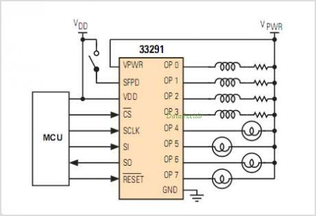 MC33291DWR2 circuits