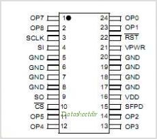 MC33298 pinout,Pin out
