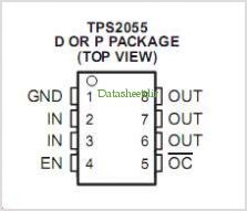 TPS2055D pinout,Pin out