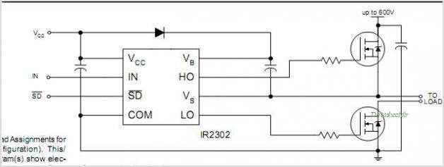 pin diode driver ic