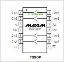 MAX3028 pinout,Pin out