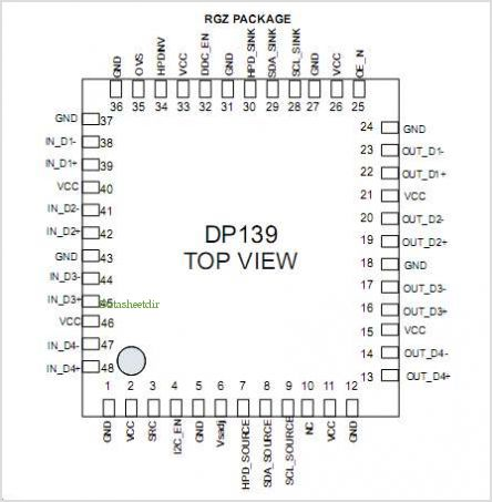 SN75DP139 pinout,Pin out
