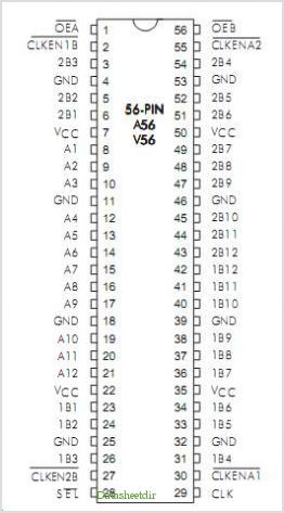 PI74ALVCH16270 pinout,Pin out