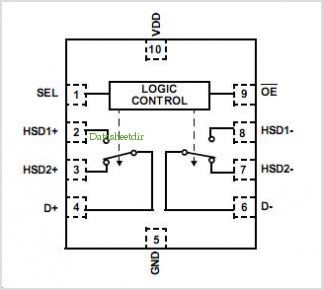 Isl54221 datasheet pinout application circuits high speed usb isl54221 pinoutpin out sciox Image collections