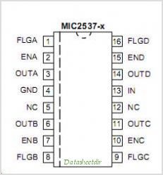 MIC2537-1BM pinout,Pin out
