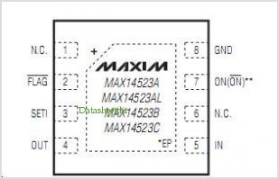 MAX14523A pinout,Pin out
