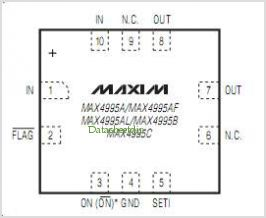 MAX4995A pinout,Pin out