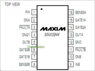 MAX5944 pinout,Pin out