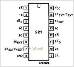 74HC221 pinout,Pin out