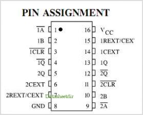 IN74HC123 pinout,Pin out