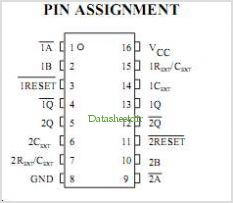 IN74HC221A pinout,Pin out