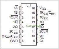 SN74LV221A pinout,Pin out
