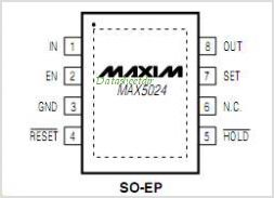 MAX5024 pinout,Pin out