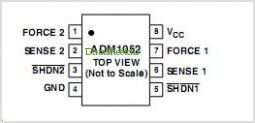 ADM1052 pinout,Pin out