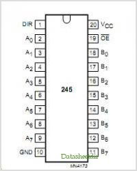 74AHC245 pinout,Pin out