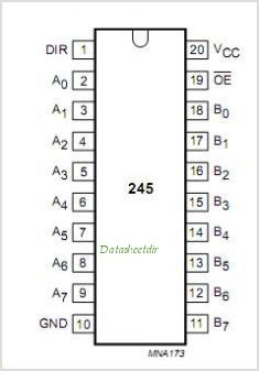 74AHC245D pinout,Pin out