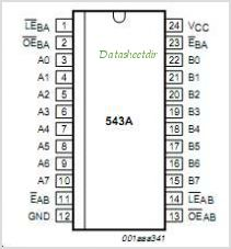 74LVC543A pinout,Pin out