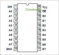 ACTS245T pinout,Pin out
