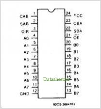 CD74AC648 pinout,Pin out