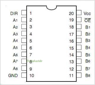 IDT74FCT3245 pinout,Pin out