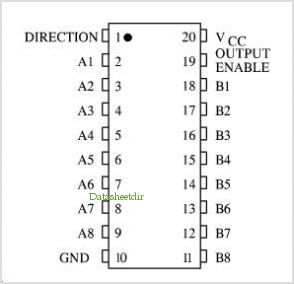 KK74HC620A pinout,Pin out