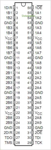 SN54ABT18245A pinout,Pin out