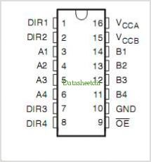 SN74AVC4T774PWR pinout,Pin out
