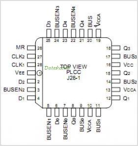 SY100S891 pinout,Pin out