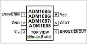 ADM1088 pinout,Pin out