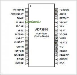 ADP3510 pinout,Pin out
