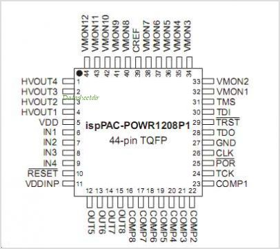 ISPPAC-POWR1208P1 pinout,Pin out