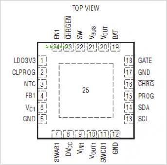 LTC3567 pinout,Pin out