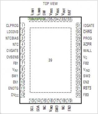 LTC3576 pinout,Pin out
