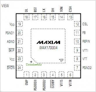 MAX17000A pinout,Pin out
