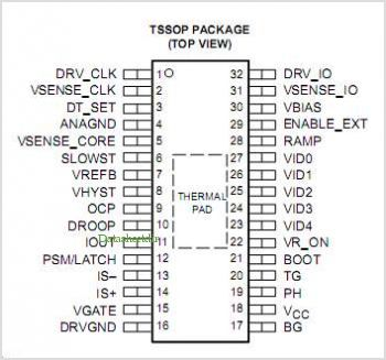 TPS5300 pinout,Pin out