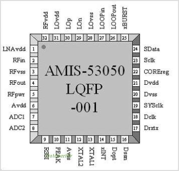 AMIS-53050 pinout,Pin out