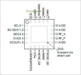 CC2500 pinout,Pin out