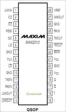MAX2510 pinout,Pin out
