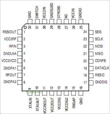MC33696 pinout,Pin out
