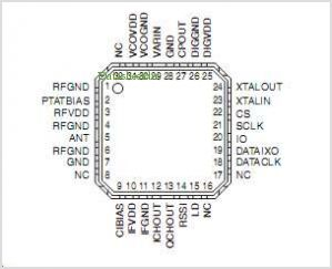 MICRF506 pinout,Pin out
