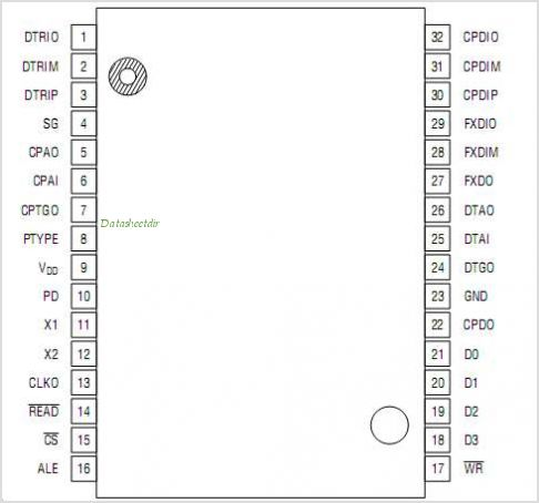 ML7005 pinout,Pin out