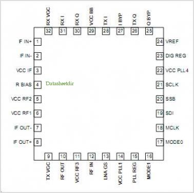 RF2958 pinout,Pin out