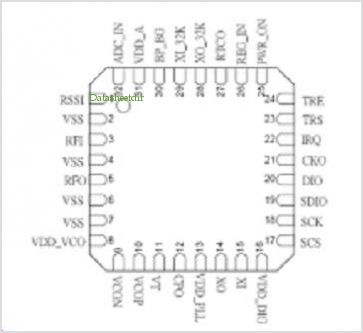 SH38200 pinout,Pin out