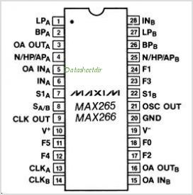 MAX265 pinout,Pin out