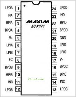 MAX274 pinout,Pin out