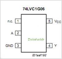 74LVC1G06GF pinout,Pin out