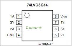 74LVC3G14 pinout,Pin out