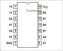 CD54HCT14F3A pinout,Pin out